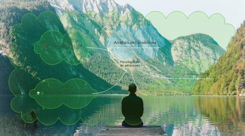 Mind Map: Psicología de las adicciones