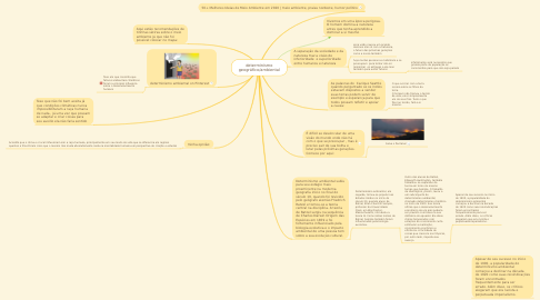 Mind Map: determinismo geográfico/ambiental