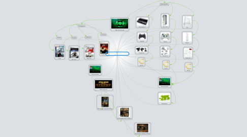 Mind Map: mlearningsmx(Mihaes Ciprian)