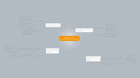 Mind Map: Strategisch doel 3: onderwijsinstellingen versterken