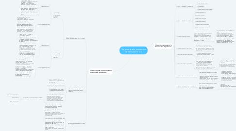 Mind Map: Педагогическая социальная перцепция (14.12.)