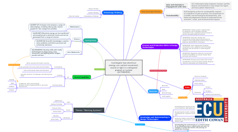 Mind Map: Investigate how electrical energy can control movement, sound or light in a designed product or system (ACTDEK020)