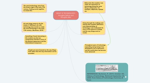 Mind Map: WHAT IS TECHNOLOGY- thoughts before and thoughts after