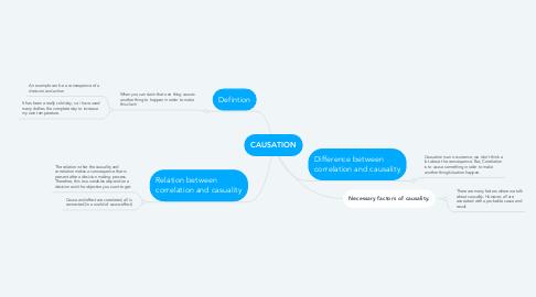 Mind Map: CAUSATION