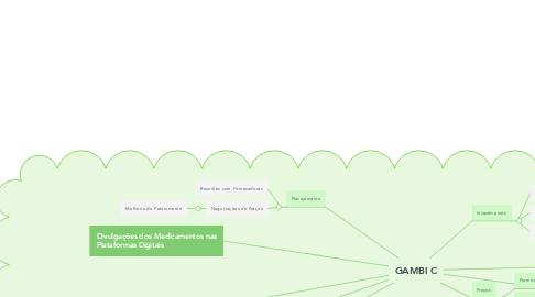 Mind Map: GAMBI C