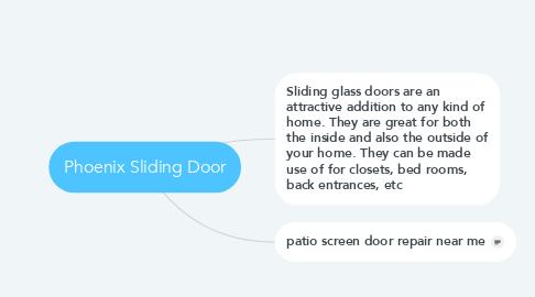 Mind Map: Phoenix Sliding Door