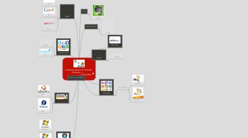 Mind Map: <-Sistemes Operatius /Paquets Ofimàtics -->                               Joel Arribas Medina