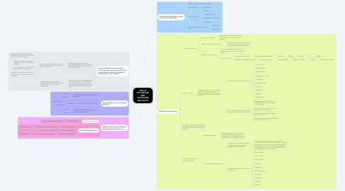 Mind Map: GROUP INFLUENCES AND CONSUMER BEHAVIOR