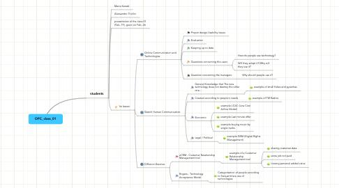 Mind Map: OPC_class_01