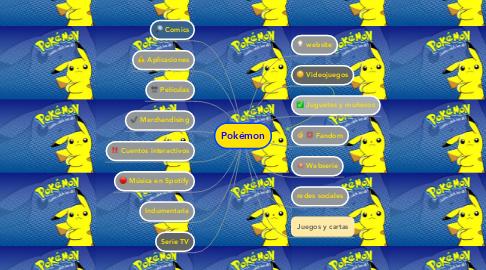 Mind Map: Pokémon