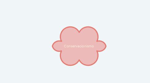 Mind Map: Conservacionismo
