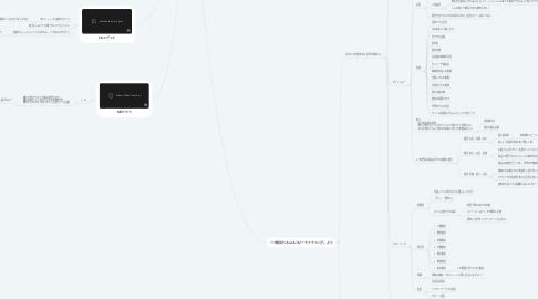 Mind Map: 使える内容