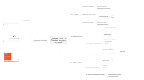 Mind Map: ⚡️ Briefing KLEVR :  9 Règles d'or pour signer vos projets.