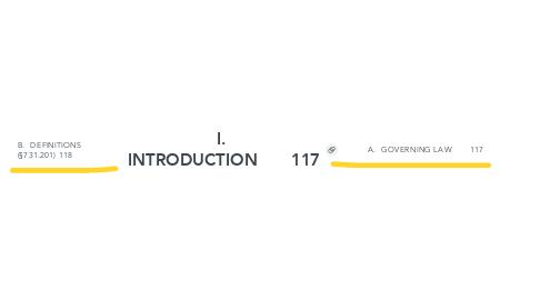 Mind Map: I.  INTRODUCTION117