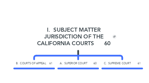 Mind Map: I.  SUBJECT MATTER JURISDICTION OF THE CALIFORNIA COURTS60