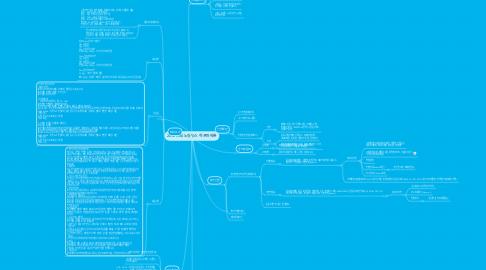 Mind Map: 2012 CBS노컷뉴스 하프마라톤