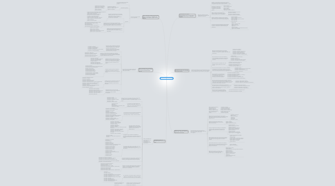 Mind Map: Carreras Universitarias
