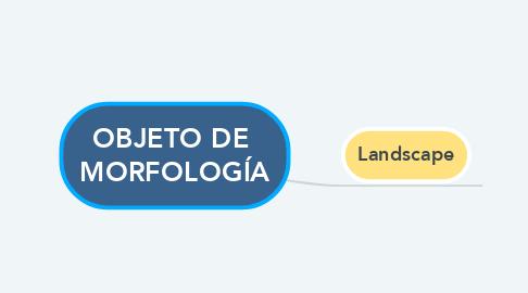 Mind Map: OBJETO DE  MORFOLOGÍA