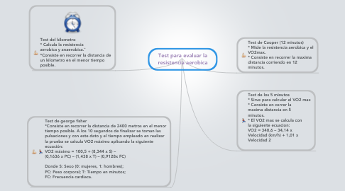 Mind Map: Test para evaluar la resistencia aerobica
