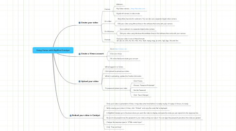Mind Map: Using Vimeo with BigMind Catalyst