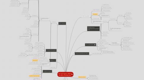 Mind Map: Summer Projects- Staff & Academic Development