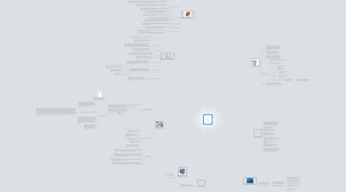 Mind Map: Planejamento de Materiais