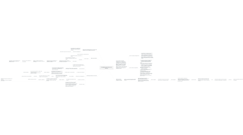 Mind Map: el reglamento interno de trabajo