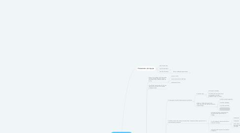 Mind Map: ÉQUIPE PÉDAGONUMÉRIQUE
