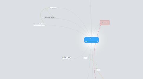 Mind Map: Имя прилагательное