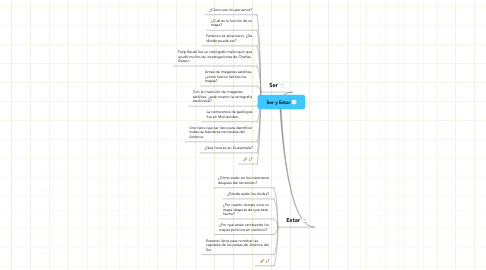 Mind Map: Ser y Estar