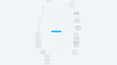 Mind Map: Huang_EscapeFromTheMysteriousCave