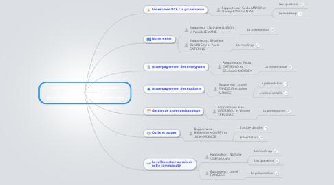 Mind Map: Journées Ingénierie Pédagogique ANSTIA - Mai 2012 RETOUR DES ATELIERS THEMATIQUES