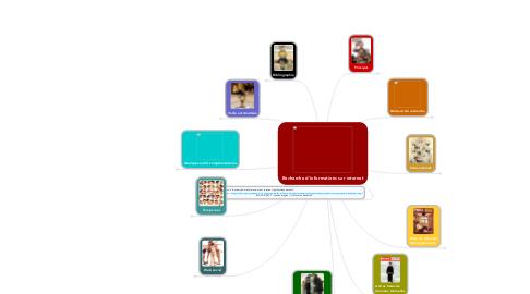 Mind Map: Recherche d'informations sur internet