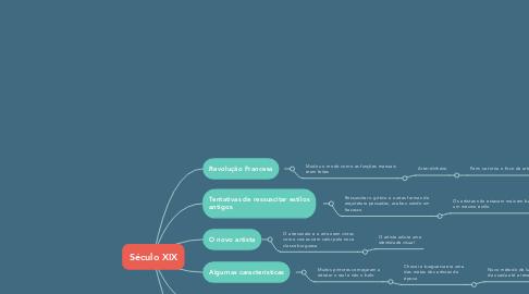 Mind Map: Macrotendências político-pedagógicas da Educação Ambiental no Brasil