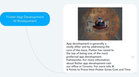 Mind Map: Flutter App Development At Rootquotient