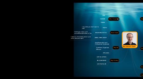 Mind Map: Max Comuzzi - Coach