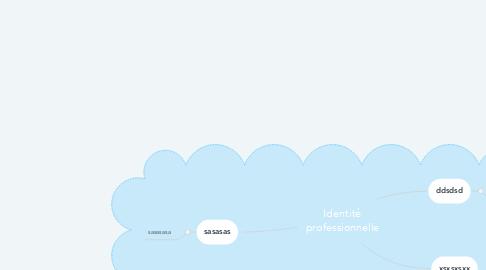Mind Map: Identité professionnelle