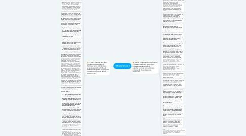 Mind Map: Tribunal do Júri