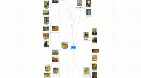 Mind Map: Ван Гог