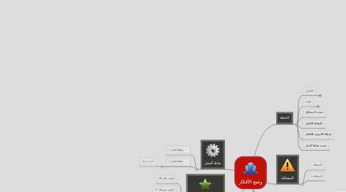Mind Map: وضع الأفكار