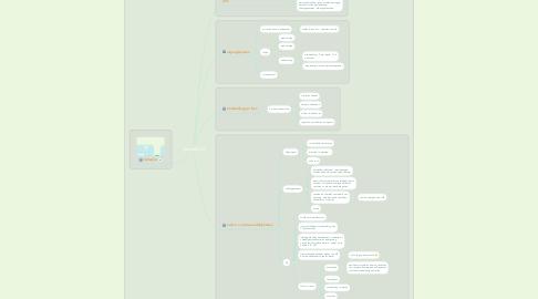 Mind Map: Onthaal 2.0