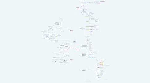 Mind Map: APORTES DE LA FILOSOFIA, LA FISIOLOGIA Y LA BILOGIA EN LA PSICOLOGIA