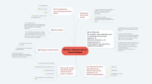 Mind Map: Mínima intervención en estomatología