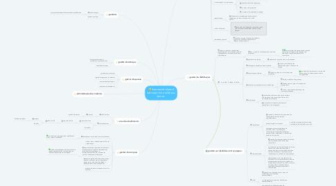 Mind Map: homework shared between me and bruna lemos.
