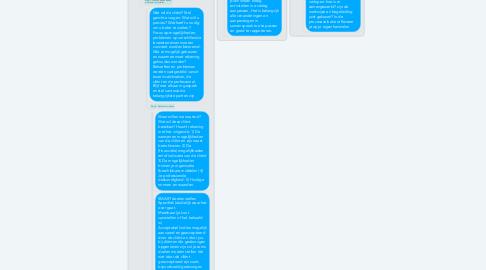 Mind Map: Drie fase plan