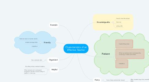 Mind Map: Characteristics of an Effective Teacher