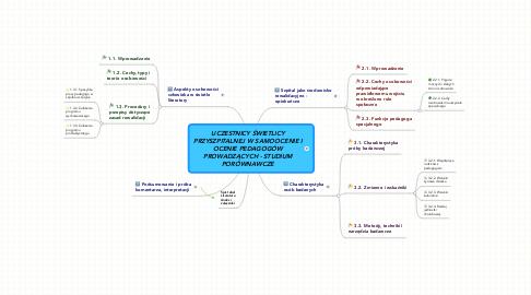 Mind Map: UCZESTNICY ŚWIETLICYPRZYSZPITALNEJ W SAMOOCENIE IOCENIE PEDAGOGÓWPROWADZĄCYCH - STUDIUMPORÓWNAWCZE
