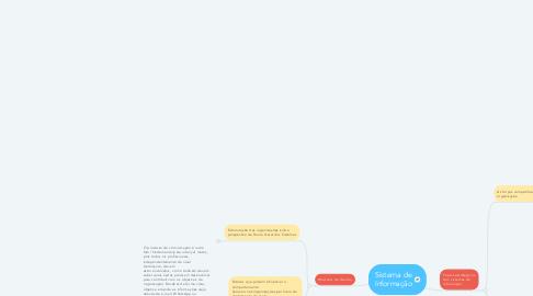 Mind Map: Sistema de Informação