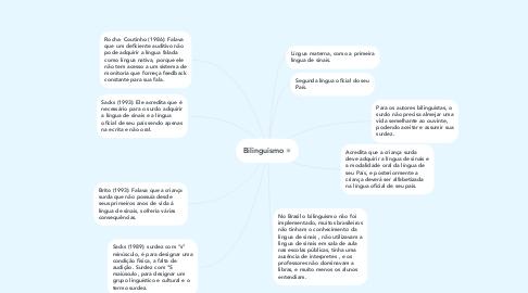 Mind Map: Bilinguismo