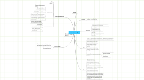 Mind Map: Chapter 10 Intervening in Crises